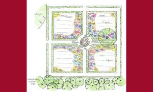 Erster Entwurf Bauerngarten Jacobi, hortulus GmbH
